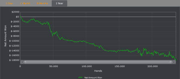 cash-poker-games-winnings
