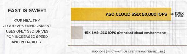ssd-web-hosting-by-a-small-orange